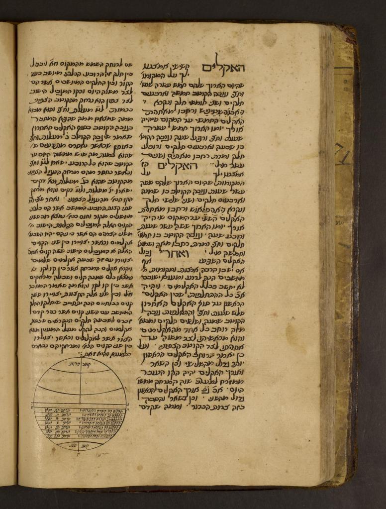LJS 42, fol. 65v