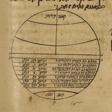 Diagram from LJS 42